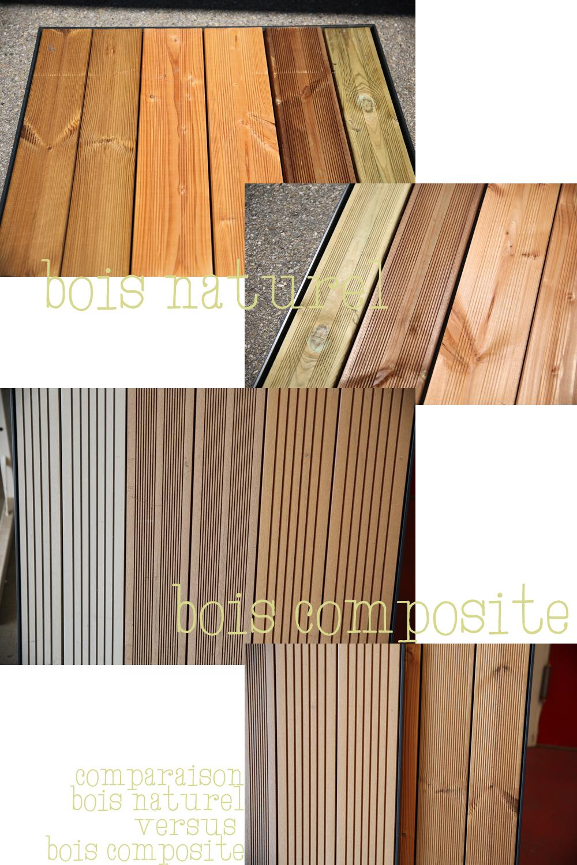 Deco Mon Projet De Terrasse En Bois Le Blog Mode De
